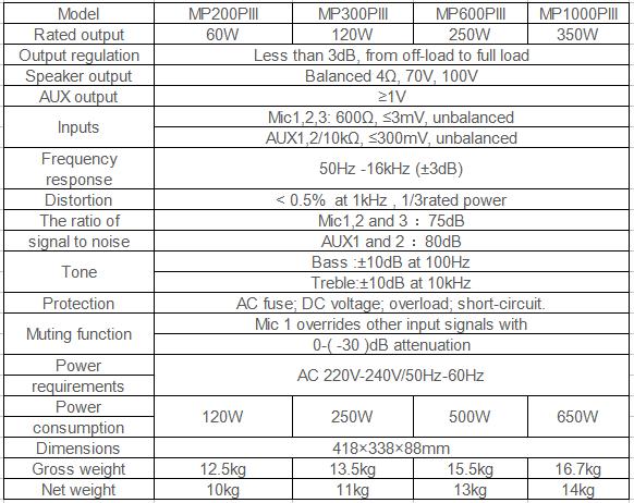 MP200PIII 60W-350W Classical Series Mixer Amplifier