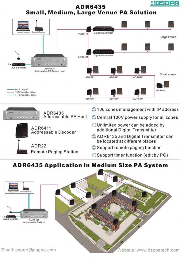 ADR6435 PA System Applied in HK Campus