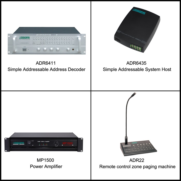 Main products of ADR6435 System