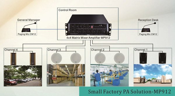small factory pa solution
