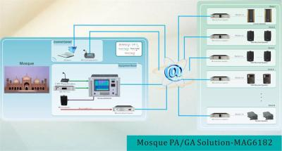Mosque PA/GA Solution-MAG6182