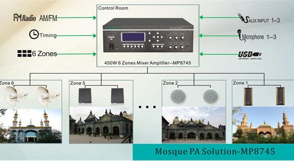 mosque public address solution