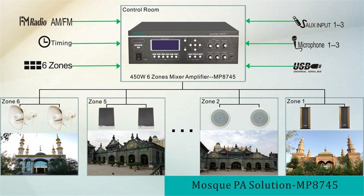 6 Zones Public Address solution powered by MP8745