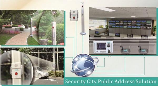 Security City Solution-MAG6000