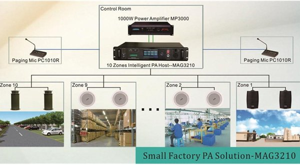 10 zones PA solution powered by MAG3210