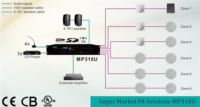 Supermarket PA Solution-MP310U