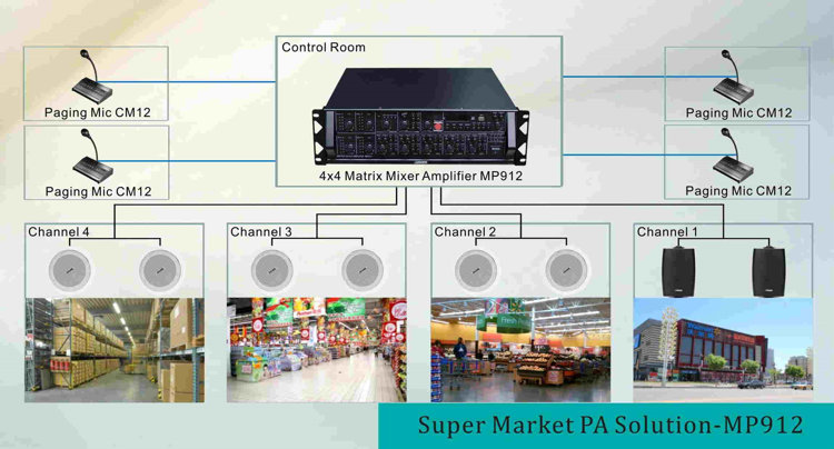 4x4 matrix Public address solution powered by MP912