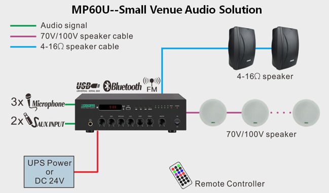 small venue audio solution