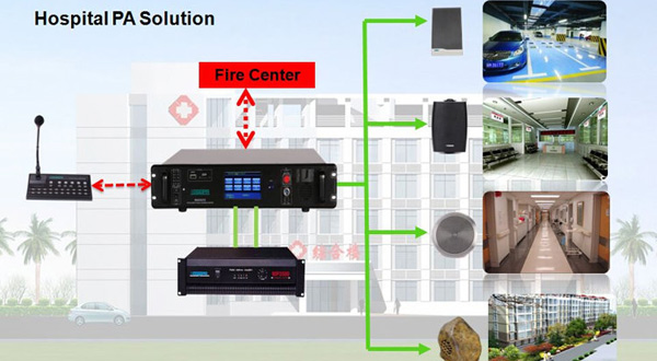 DSPPA Hospital Broadcast Solution