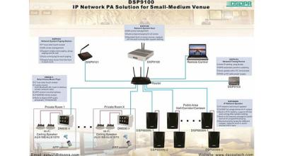 DSPPA IP Audio System