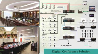 Intelligent Digital Conference Solution