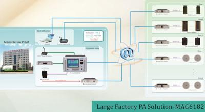Large Factory PA Solution-MAG6182
