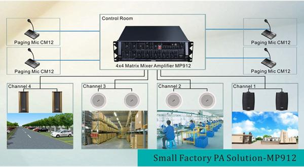 Small Factory PA Solution-MP912