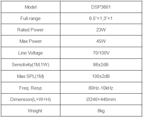 landscape speaker specification