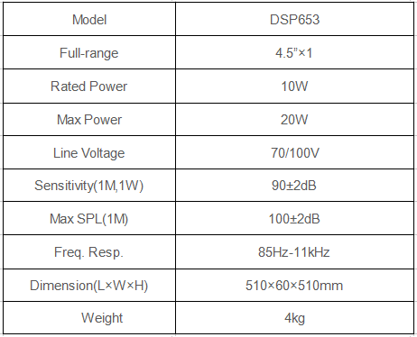 rock speaker specification