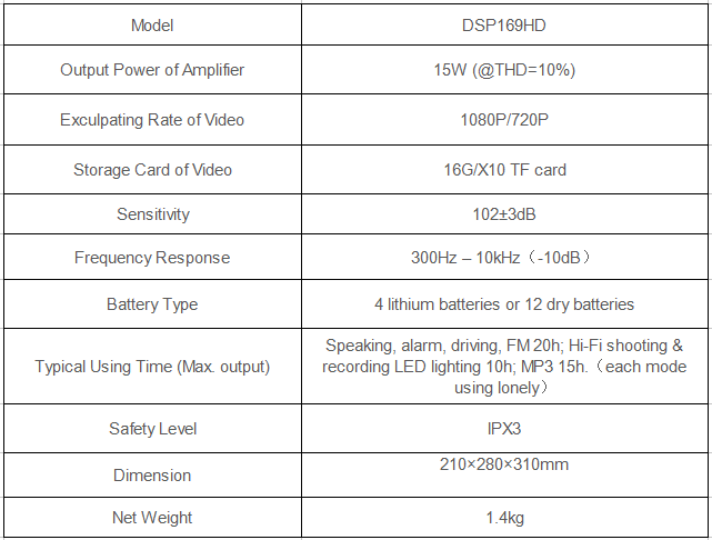 Video Megaphone specificaiton