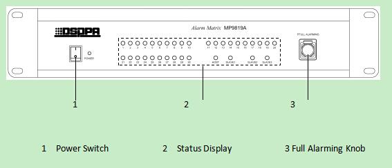 mp9819a-alarm-matrix-1