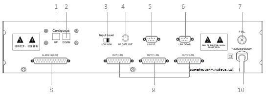 mp9819a-alarm-matrix-2