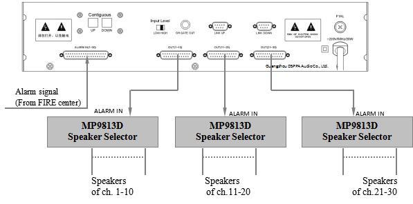 mp9819a-alarm-matrix-3