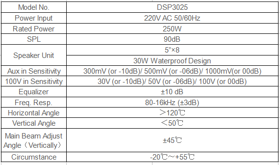 active column speakers specification
