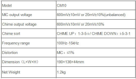 desktop microphone specification