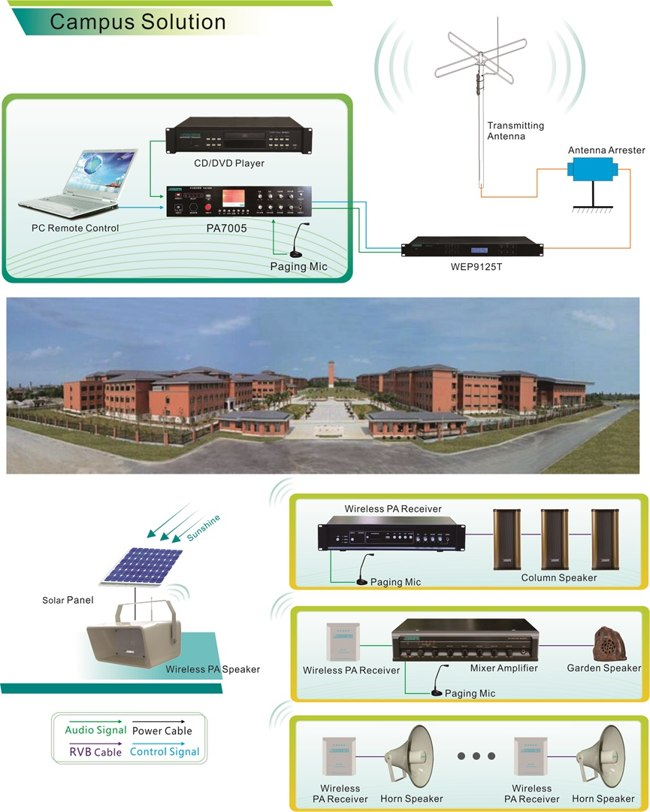 Campus Wireless PA Solution