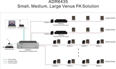 ADR6435 Small, Medium, Large Venue PA Solution