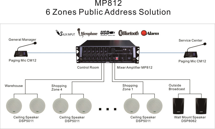 mp812 6 zones public address solution guangzhou dsppapa system diagram speaker wiring