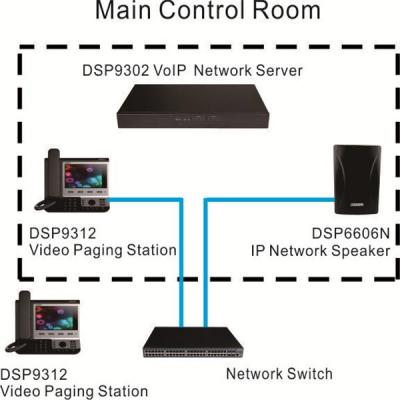 DSP9300 Campus Intercom System