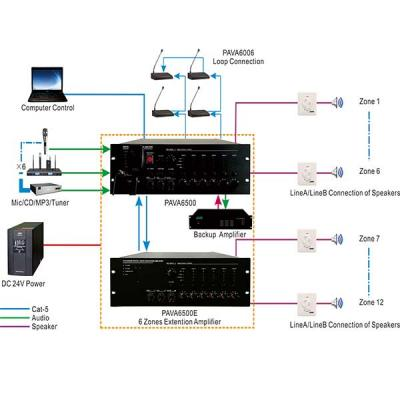 Integrated Voice Alarm PA System