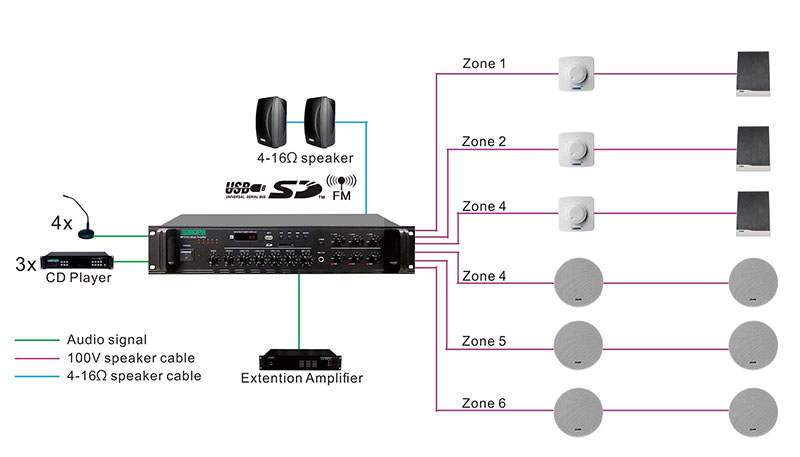 MP310U   6 Zones Paging and Music Mixer Amplifier with USB & Tune