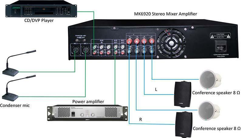 MK6920 2x120W Stereo Mixer Amplifier with 4 mic & EQ Control