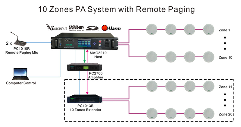 public address system wiring diagram wiring diagram rh w5 jusos loerrach de