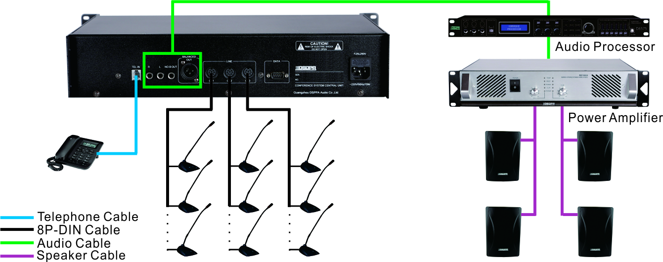 MP9866 Digital Conference System Controller