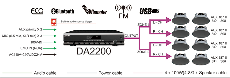 DA2200 400W Hybrid Amplifier with USB, Bluetooth, Tuner and AB Zones