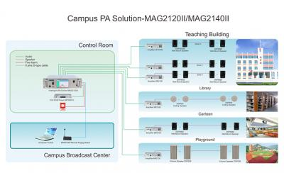 MAG2140II 40 Zones Intelligent PA System