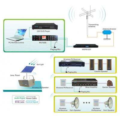 DSPPA Wireless Public Address System
