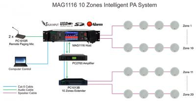 MAG1116 10 Zones Intelligent PA System