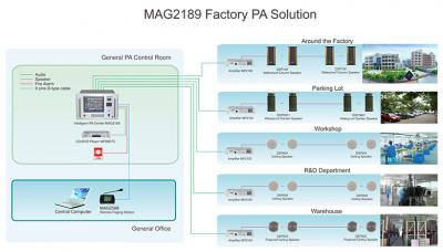 MAG2189 250 Zones Intelligent PA System