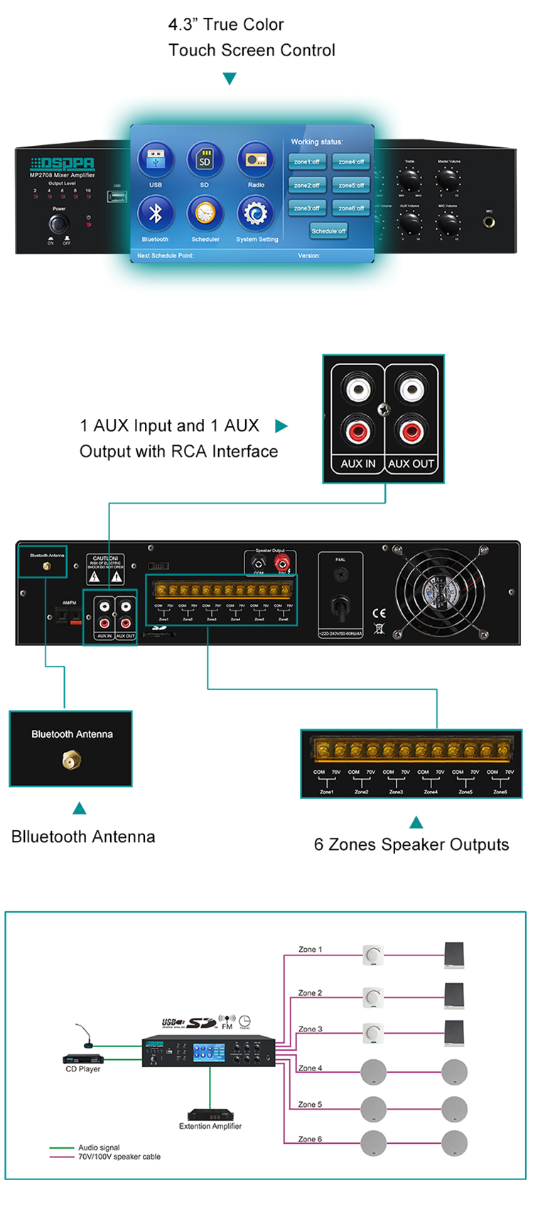 Mp2715 6 Zones Mixer Amplifier With Sd Usb Tuner Bluetooth Timer System