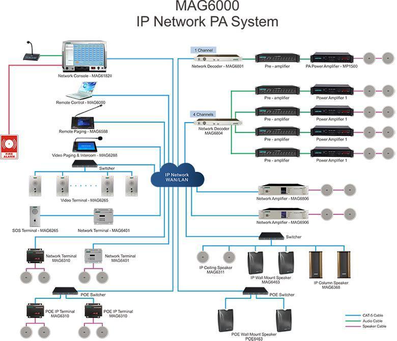 DSPPA IP Network PA System Applied in American International
