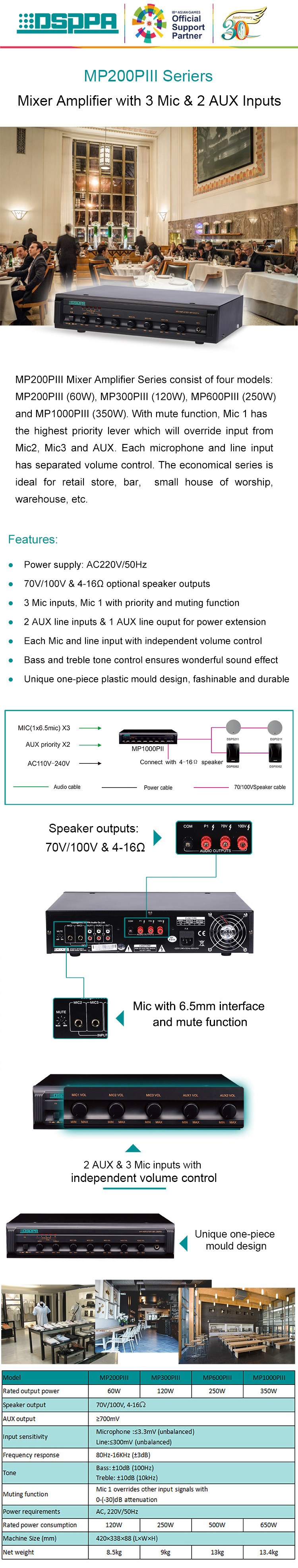 MP600PIII 250W 3 Mic & 2 AUX Mixing Amplifier