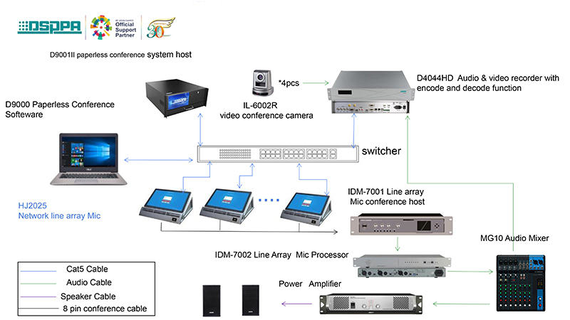 D9000 Paperless Conference System Solution