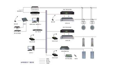 Characteristics and Advantages of IP Public Broadcasting System