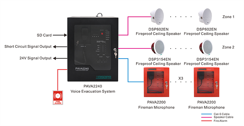 Dsppa Pava2240 Voice Evacuation System For Clothing Store