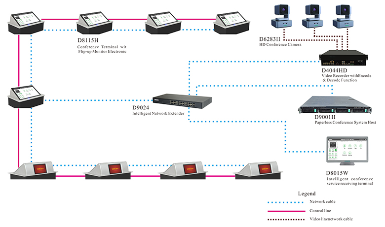 D8115H Desktop Paperless Conference Terminal Solution