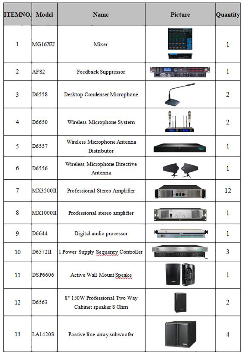 Product List of Professional Audio PA Solution for Gymnasium
