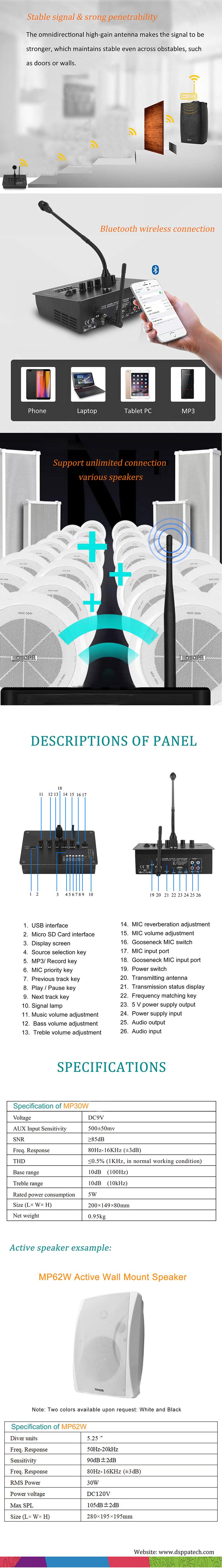 Loa treo tường không dây MP62W