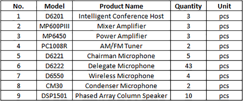 Product List of D6201 Intelligent Conference System