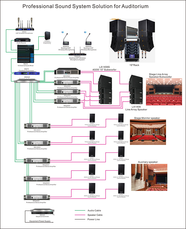 Professional Sound System Solution for Auditorium